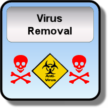 Virus Removal Services Hyderabad